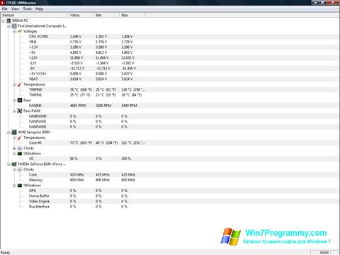 Скриншот программы HWMonitor для Windows 7