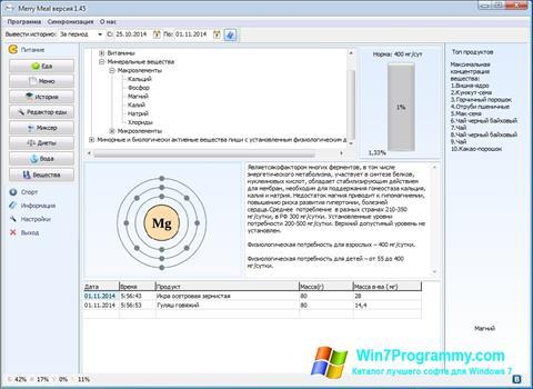 Скриншот программы Merry Meal для Windows 7
