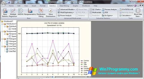 Скриншот программы STATISTICA для Windows 7