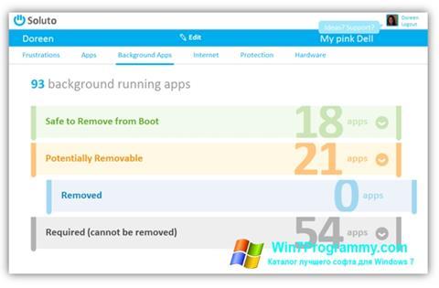 Скриншот программы Soluto для Windows 7