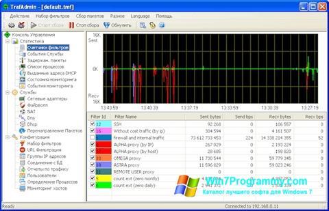 Скриншот программы TMeter для Windows 7