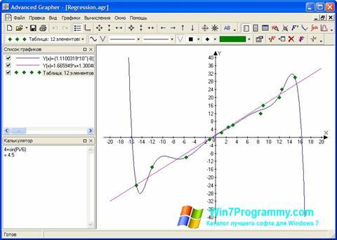 Скриншот программы Advanced Grapher для Windows 7