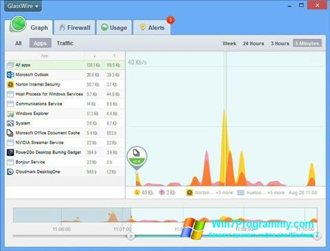 Скриншот программы GlassWire для Windows 7