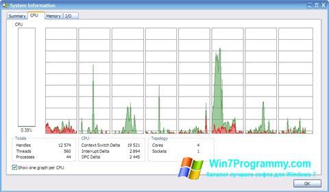 Скриншот программы AMD Dual Core Optimizer для Windows 7