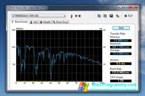 Скриншот программы HDDSpeed для Windows 7
