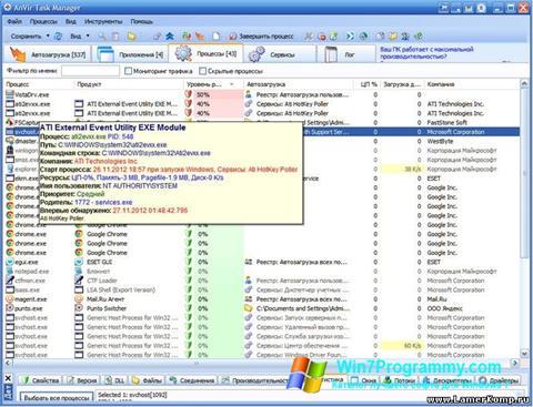 Скриншот программы AnVir Task Manager для Windows 7
