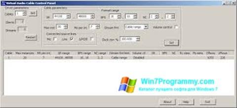 Скриншот программы Virtual Audio Cable для Windows 7