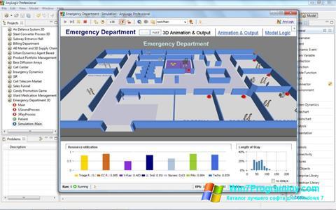 Скриншот программы AnyLogic для Windows 7